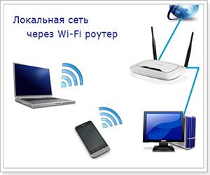 настроить локальную сеть через wifi роутер
