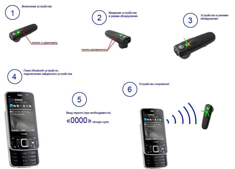 Подключение Bluetooth гарнитуры